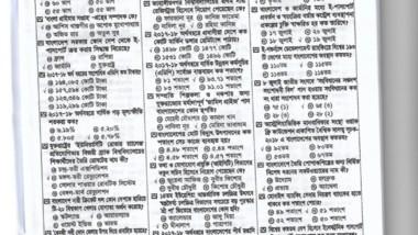 সাম্প্রতিক প্রশ্নোত্তর জেনে নিন